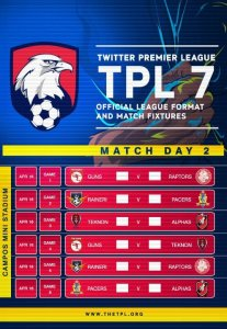 TPL7 Matchday 2: Action Report