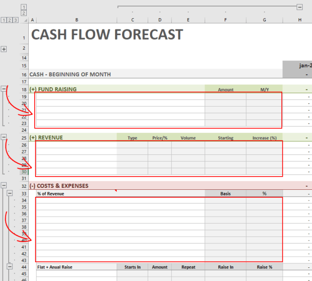 The cells you'll fill in to generate you cash flow forecast.