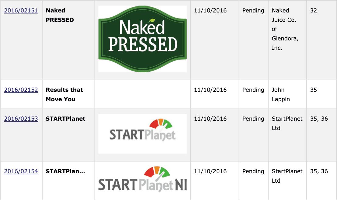 irish-trademarks-naked-naked-pressed-startplanet-startplanetni