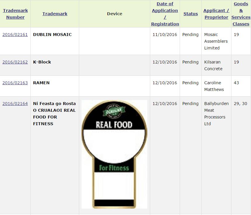 trademark-ireland-dublinmosaic-ramen-and-real-food-trademark-applications