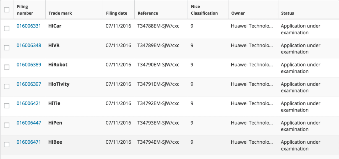 Huawei Applies For Trademarks For Hibee Hicar Hirobot Hiotivity Hitie Hipen Huawei Huawei