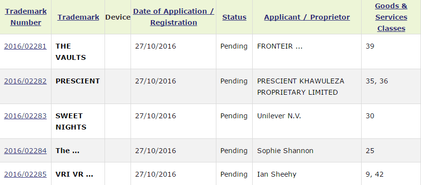Trademark Ireland Recent Applications Filed With Irish Patents Office