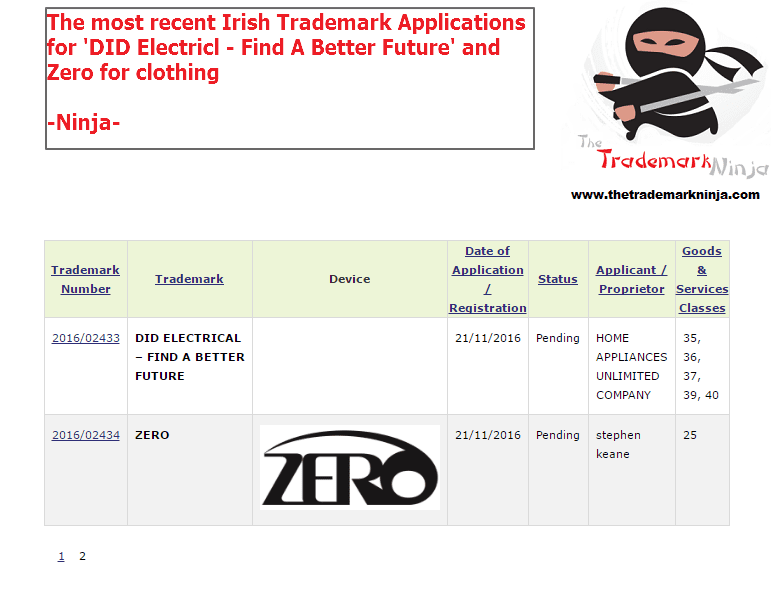 Trademarks In Ireland The Most Recent Irish Trademark Applications Filed With The Irish Patents Office