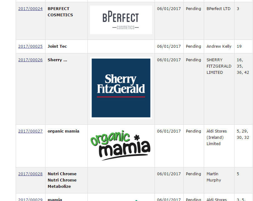 Irish Trademark Applications SherryFitzgerald Mamia Aldi BPerfect
