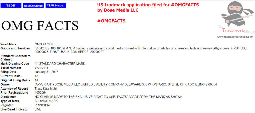 A US Trademark application has been filed for OMGFacts <a href=http://twitter.com/OMGFacts target=_blank rel=nofollow data-recalc-dims=1>@OMGFacts</a> OMG