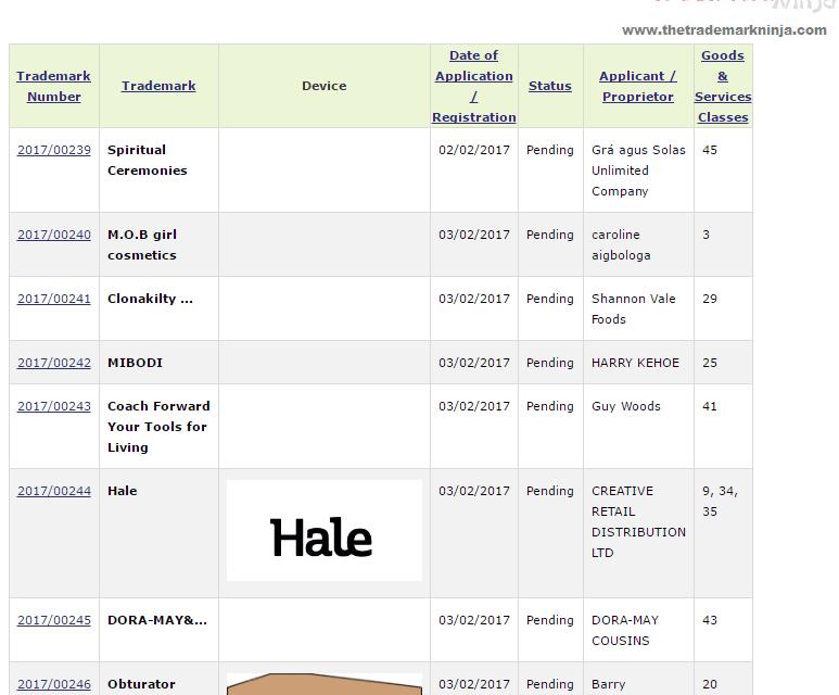 Irish Trademarks Latest Applications Hale Bosies MOBGirl