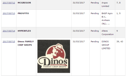Irish Trademark Applications for HellfireTour Dinos DayAndDawn @Argos HiddenTours