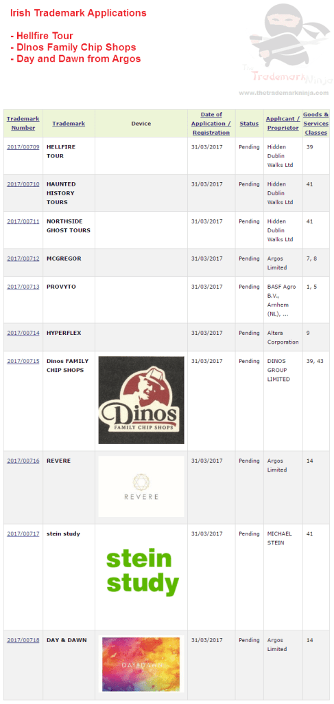 Irish Trademark Applications for HellfireTour Dinos DayAndDawn <a href=