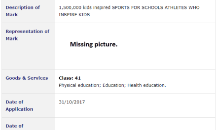 Trademark Ireland Sports for Schools Application filed for 1500000 kids inspired SportsForSchools PE Tradeamark