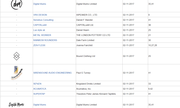 Trademark UK – UK Trademark Applications Latest Filings with UK Patents Office 02 November 2017( Part 4)