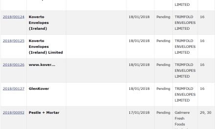 Trademark Ireland Applications Filed for PestleAndMortar and Boru TM Trademark Trademarks