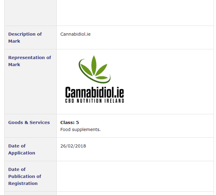 Trademark Ireland It begins the Cannabis trademarks are coming already big issues in the US Cannabis Hash Cannabidiol Tm Trademark TM