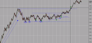 Trade:  The Pullback Setup