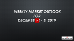 Weekly Market Outlook For December 2 - 5, 2019 - A drop in December?