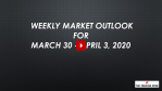 Weekly Market Outlook For March 30 - April 3 - A New Bull Market?