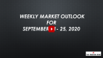 Weekly Market Outlook For September 21- 25, 2020 - Unwinding The Gamma Squeeze
