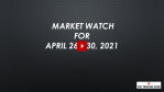 Market Watch For April 26-30, 2021 - Relentless Markets & Risk Forming