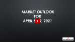 Market Outlook For April 5-9, 2021 - Raging Bull Markets