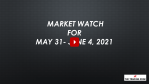Market Watch For May 24 - June 4, 2021 - New Month - More Fireworks?🎆