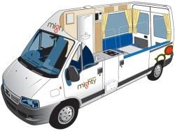cost of traveling new zealand camper van