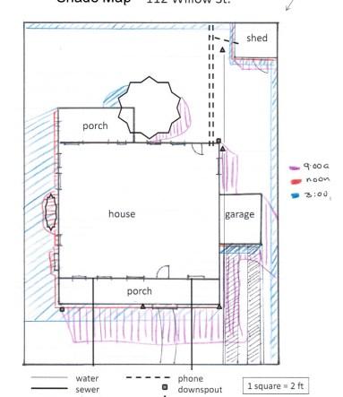 shade map1