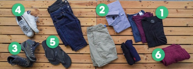 Essential Clothes for Long Term Travel - Travel Packing List copy