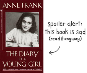 Anne frank sucked