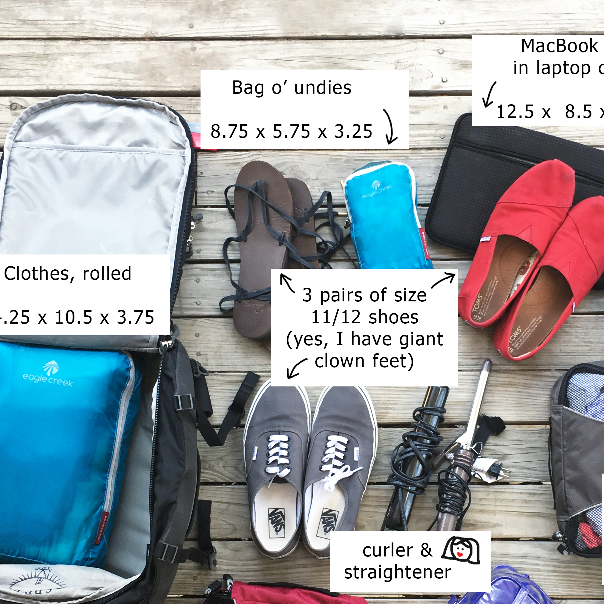 4156f6b250ca What Fits in a 30L Carry On Backpack? - The Travel Medley