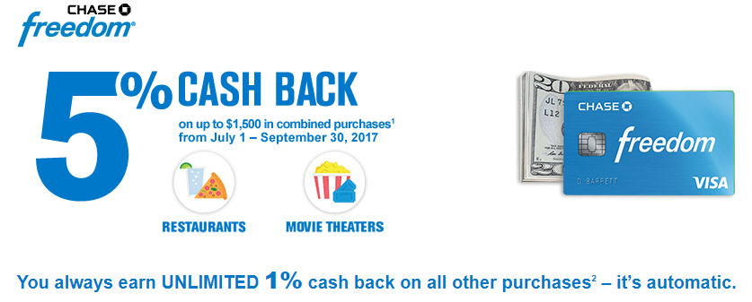 Chase Freedom 2017 Third Quarter 5% Bonus Categories