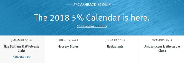 discover card rewards calendar 2018 cashback 5% categories