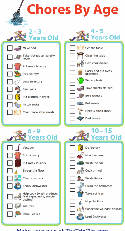cleaning checklists for kids of all ages