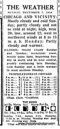 The Chicago Tribune weather forecast for December 7, 1958 called for cloudy and cold conditions, with a temperature between 12 and 20 degrees.