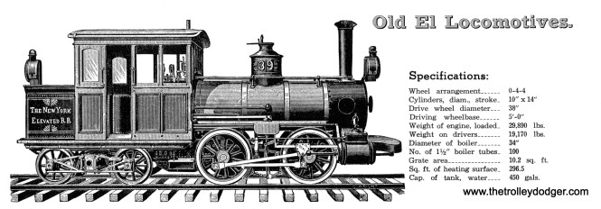 """Chicago's first """"L""""s used beefed-up versions of the same type of small steam locomotives used by New York's elevated lines."""