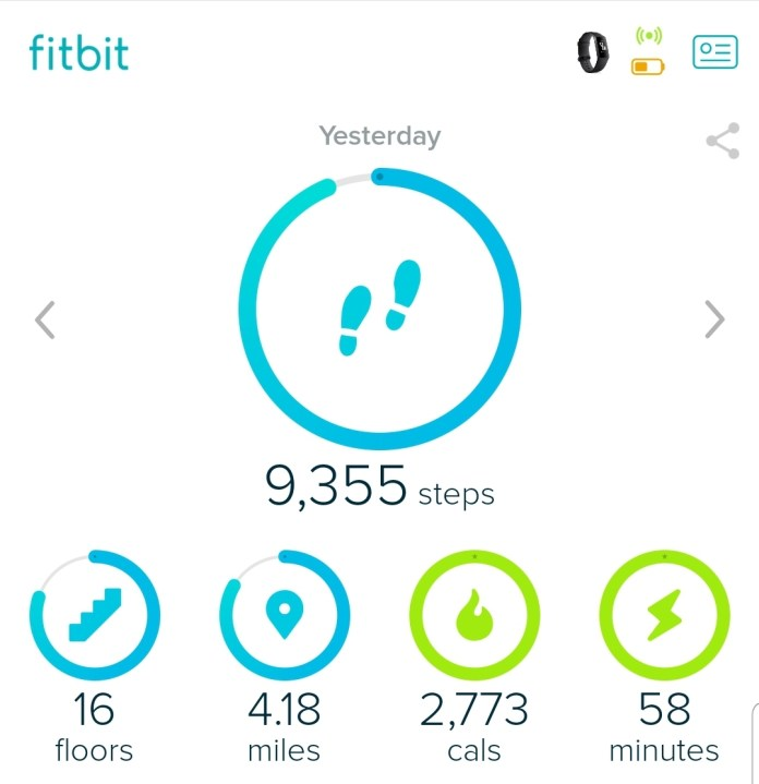 Fitness report for 05/28