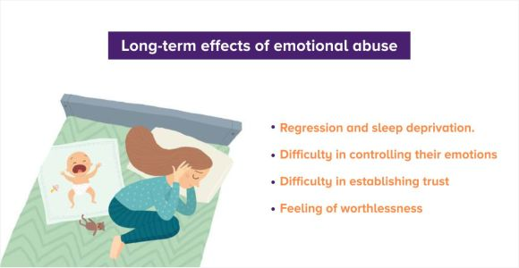 Long term effects of emotional abuse by The Truly Wealthy