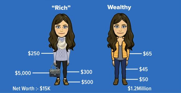 What is the difference between being rich and being wealthy by The Truly Wealth