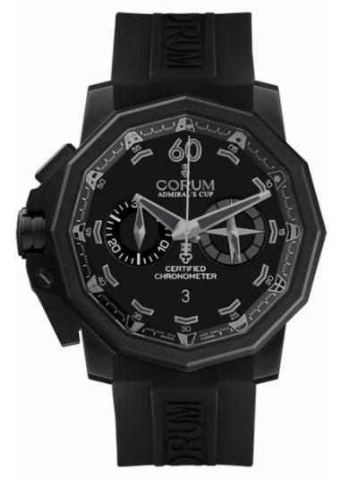 Corum Admiral's Cup Black Titanium close up