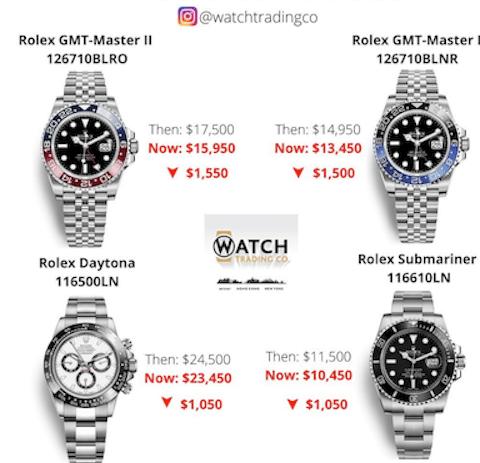 Rolex watch prices