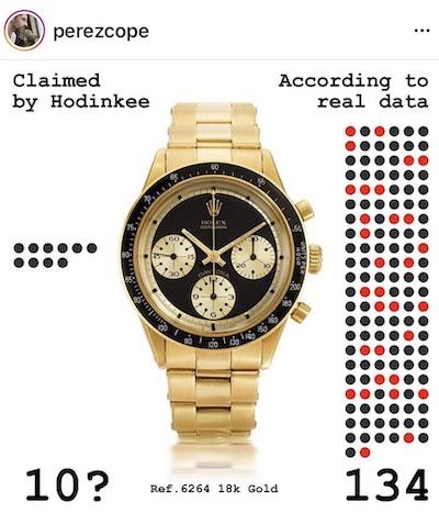 Rolex rarity revealed