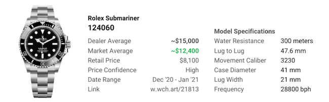 2020 Rolex Prices Submariner no date v2