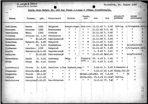 A. Lange Sohne Forced Labor Census 1946