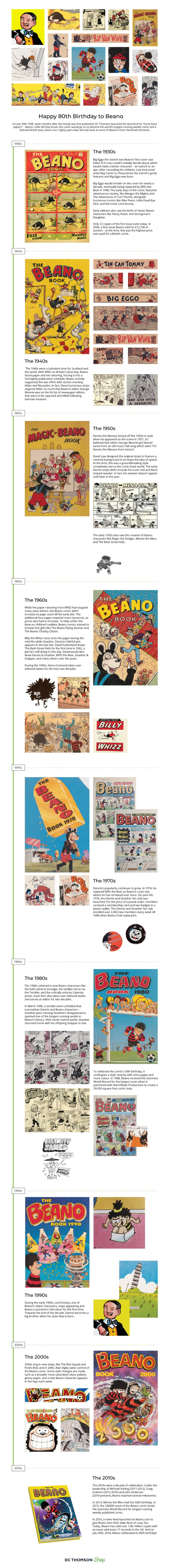 DC Thomson - Beano 80th
