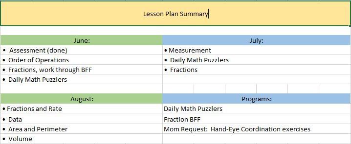lesson plan summary