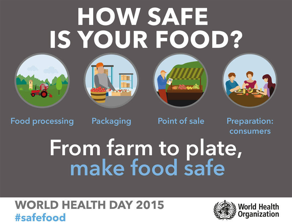 Food Safety Stressed By The Un On World Health Day