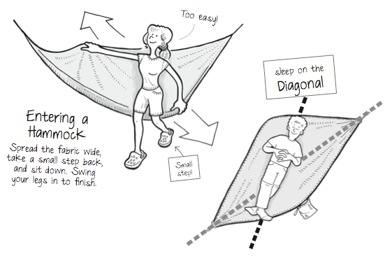 How to sleep and lay in a hammock