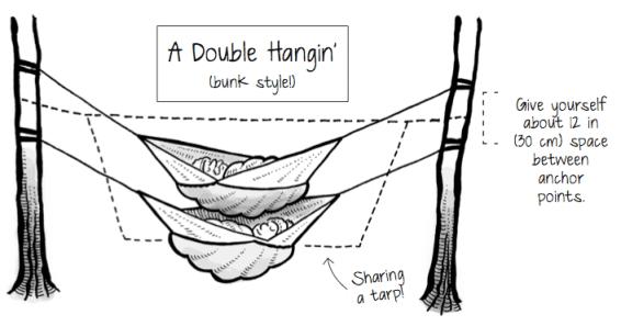 Bunk style hammocks