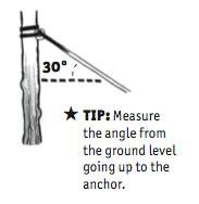 30 degrees for hammock straps