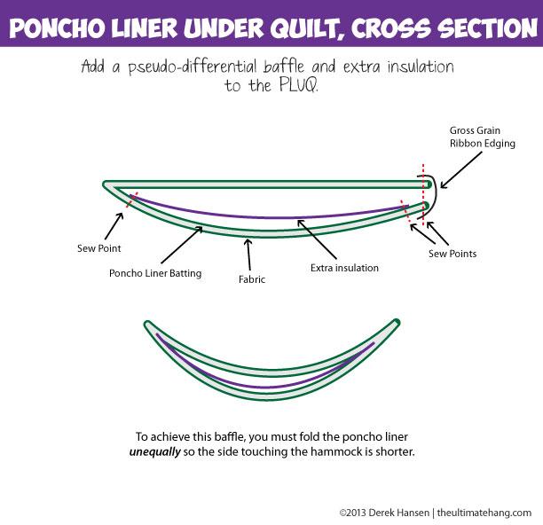diy-pluq-cross-section