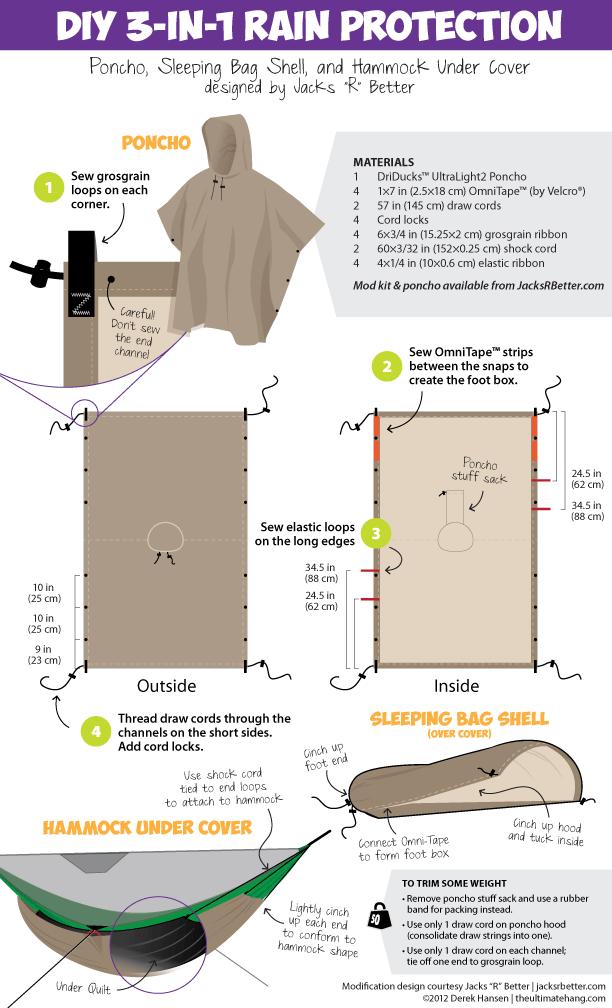 DIY 3-in-1 Rain Protection