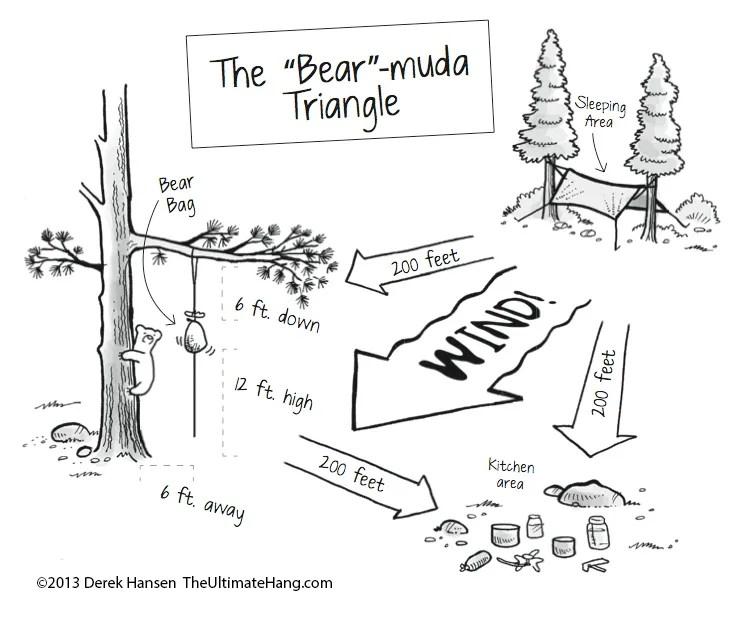 bearmuda-triangle-bear-bag